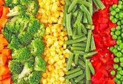 Processed Vegetable & Salad Products